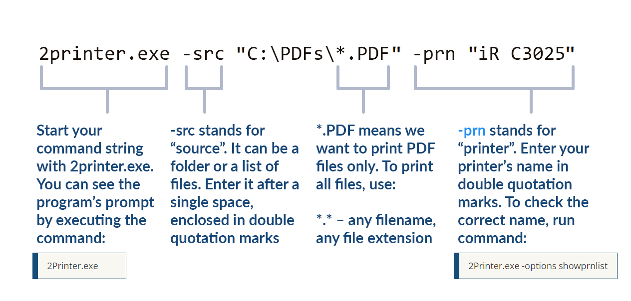 2Printer command line syntax explained